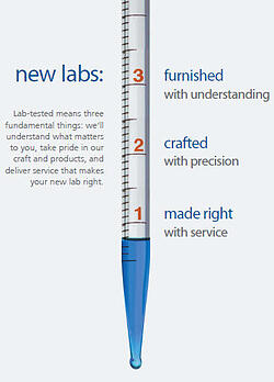 New England Lab unveils its new Brand Platform