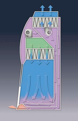 c1-axiom-airflow